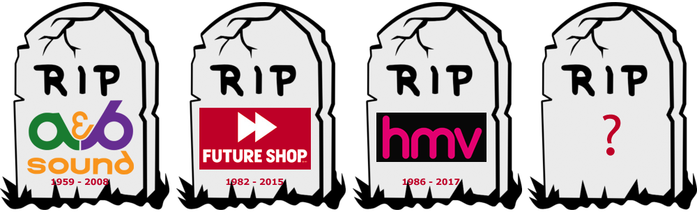 canadianRetailers.png