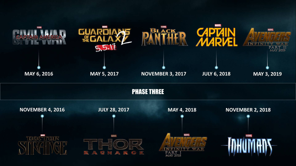marvel-phase 3